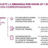 DOCUMENTACIÓN A PRESENTAR EN LA ART CUANDO EXISTA UN EMPL CON COVID POSITIVO