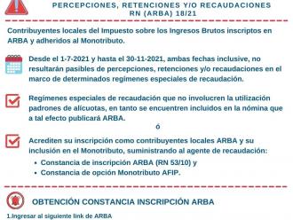 Monotributo – Arba NO retendrá desde el 01/07 al 30/11/2021(Fuente FORUM JURIDICO FISCAL y CONTADORES EN RED)